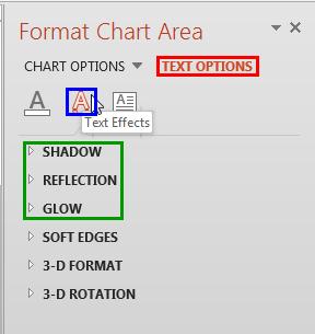Format Chart Area Task Pane