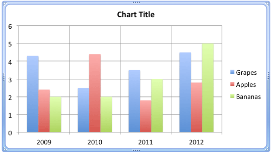 Vertical Major Gridlines made visible on the chart