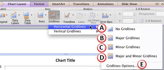 Horizontal Gridlines editing options