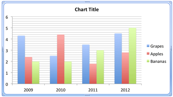 Chart with only Minor (Horizontal) Gridlines