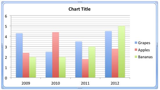 Chart with both Major Minor (Horizontal) Gridlines