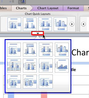 Chart Quick Layouts within the Charts tab