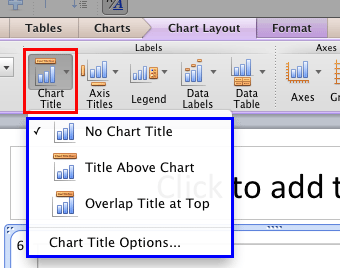 Chart Title drop-down gallery