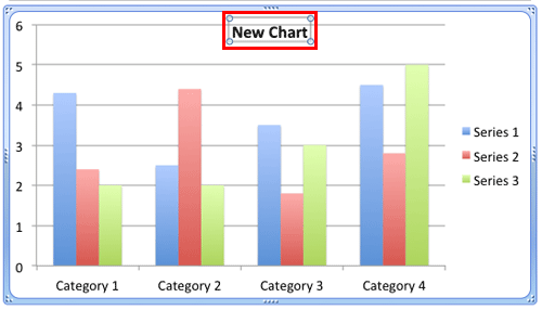 Chart title added overlapping the Plot Area