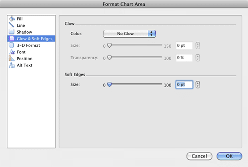 Glow & Soft Edges options within the Format Chart Area dialog box
