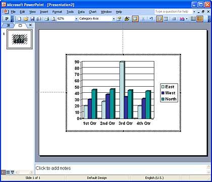 Chart editing mode