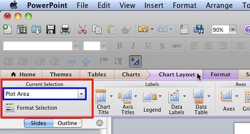 Current Selection group within the Chart Layout tab of the Ribbon