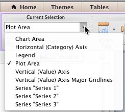 List of Chart Elements to be selected