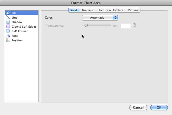 Format Chart Area dialog box