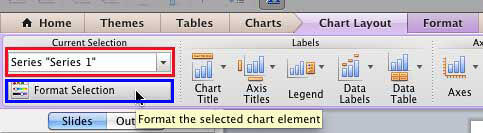 Format Selection button to be clicked with the correct chart element selected