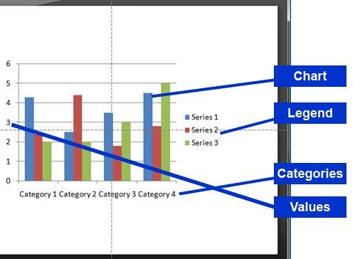 Chart in PowerPoint 2007