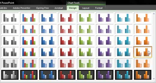 Chart Styles gallery in PowerPoint 2007