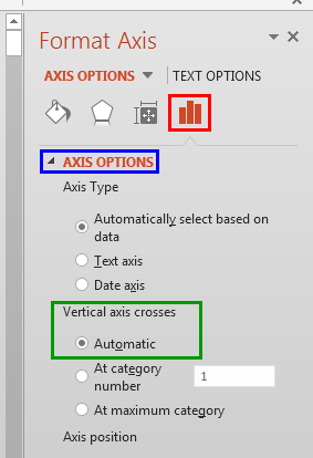 Default position where the Vertical axis crosses Horizontal axis