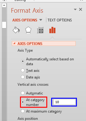 Value axis crossing Category axis before 10th category