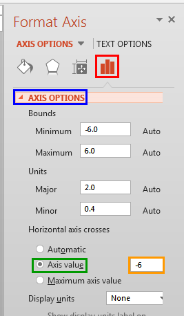 Change the position where the Horizontal axis crosses the Vertical axis