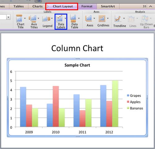 Chart Layout tab selected