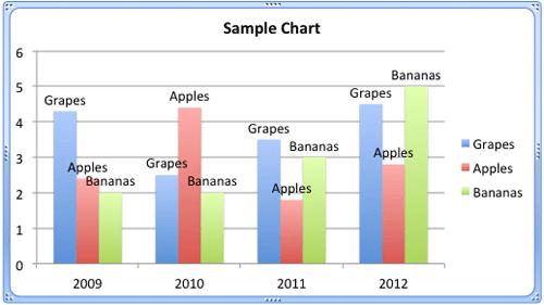 Series Names displayed as data labels