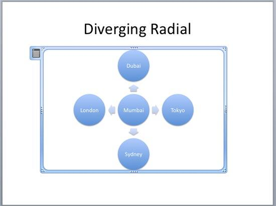 Diverging Radial SmartArt graphic selected