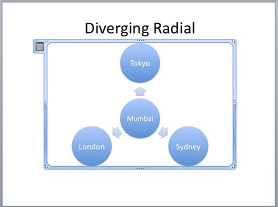 Selected shape deleted from the Diverging Radial SmartArt graphic