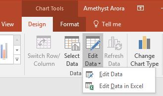 Edit Data drop-down menu