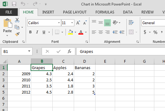 Excel sheet containing chart data