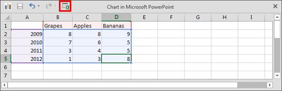 Chart data changed