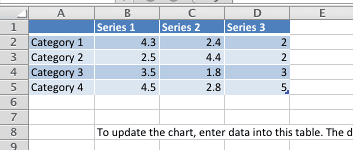 Dummy data for the chart