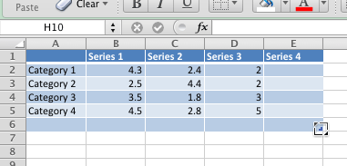 Chart Categories and Series added