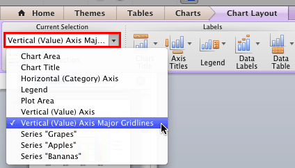 Vertical (Value) Axis Major Gridlines option selected
