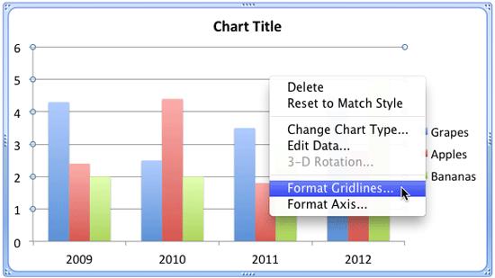 Format Gridlines option selected