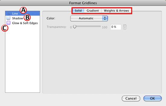 Format Gridlines dialog box