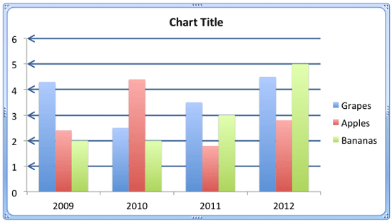 Chart with formatted Gridlines