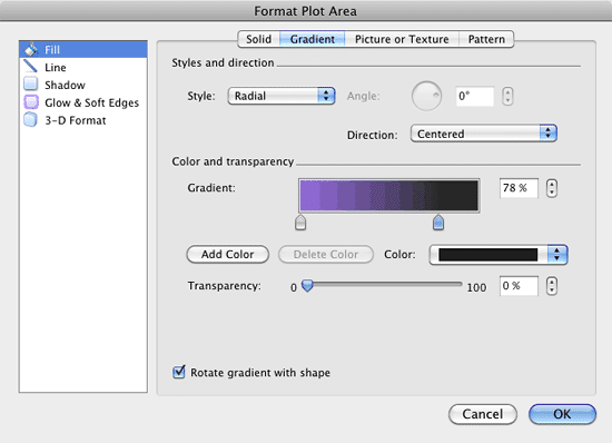 Gradient option set within the Format Plot Area dialog box