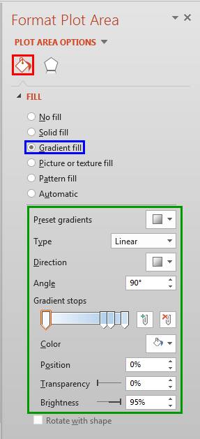 Gradient fill option selected