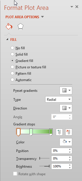 Gradient option set within the Format Plot Area Task Pane
