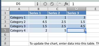 Changed data in the Excel data sheet