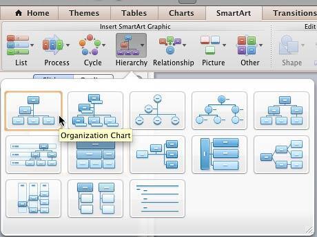 Organization Chart selected