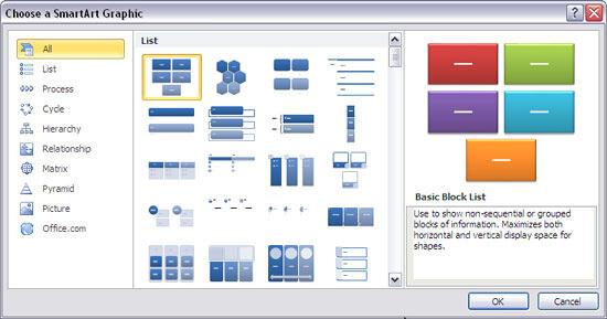 Choose a SmartArt Graphic dialog box