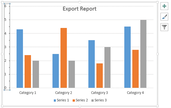 Minor unit value change reflecting on the chart