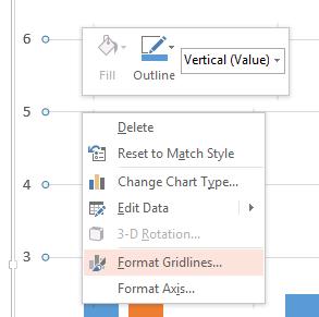 Format Gridlines option