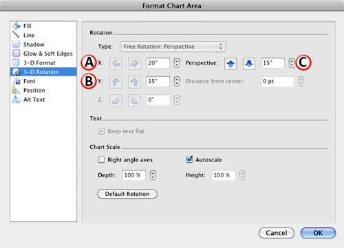3D Rotation options within Format Chart Area dialog box