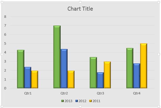 Chart selected