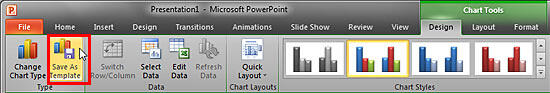 Save As Template button within Type group of the Chart Tools Design tab