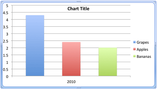 Chart with Series Overlap to -100%