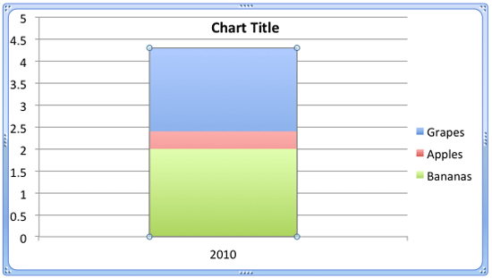 Chart with Series Overlap to 100%