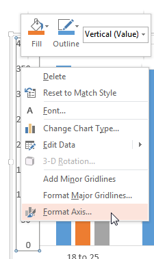 Format Axis option selected for the Value Axis