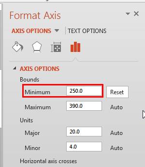 Minimum Vertical axis value changed
