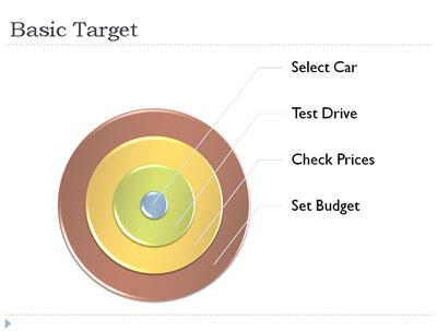 Basic Target
