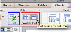 Switch Plot button