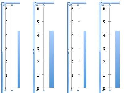 Types of Major Tick marks on Value axis from left to right (None, Outside, Inside, and Cross)